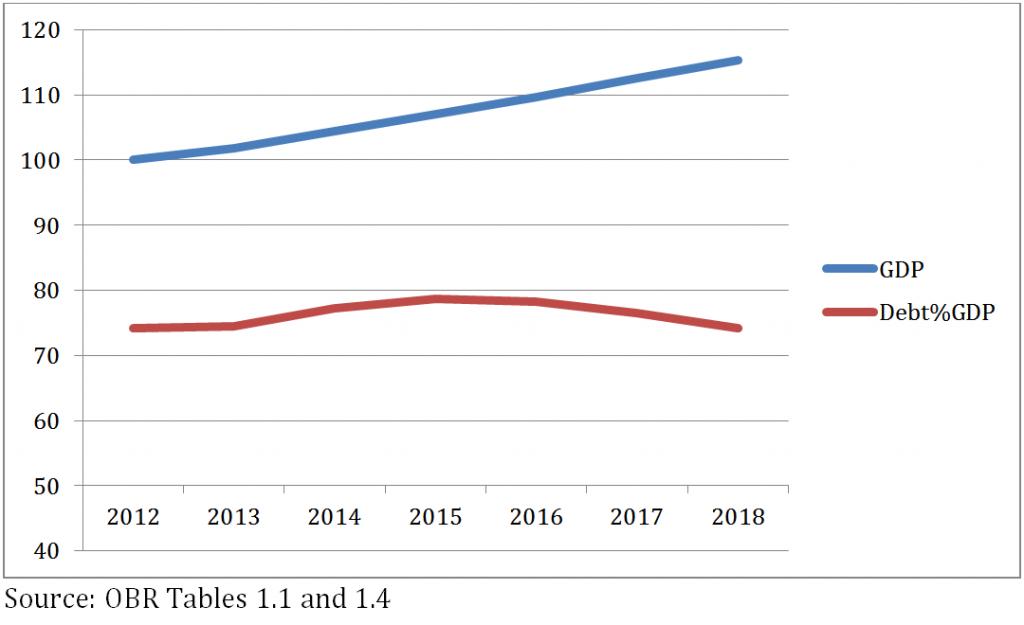 Budget 2014 Blog Image 1