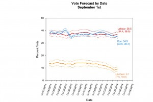 polling_forecast_4