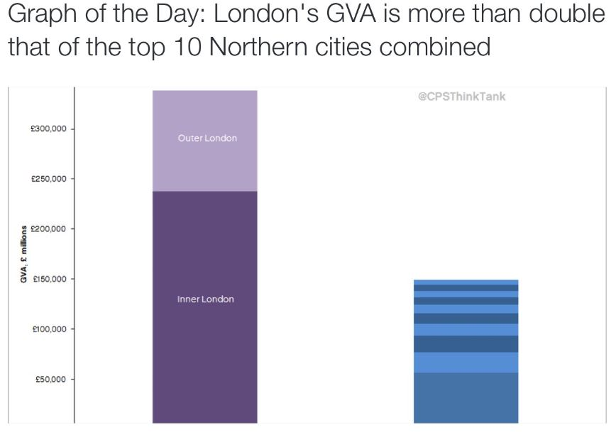 London GVA