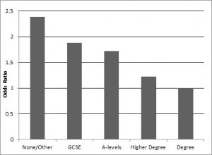 ethnicgroupgraph2
