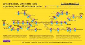 Tram stop infographic