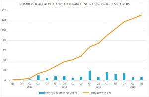 jpeg-lw-employers-by-q